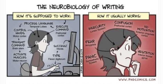 writing anxiety scared of writing cartoon